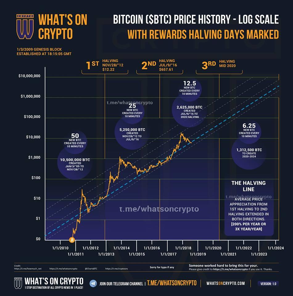 Bitcoin árfolyam (BTC=X) - vargaspecial.hu