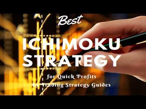 ischimoku indikátor stratégia
