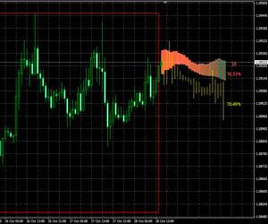 Bináris opciók kockázata - magas veszteségkockázat a BO-nál   Stock Trend System