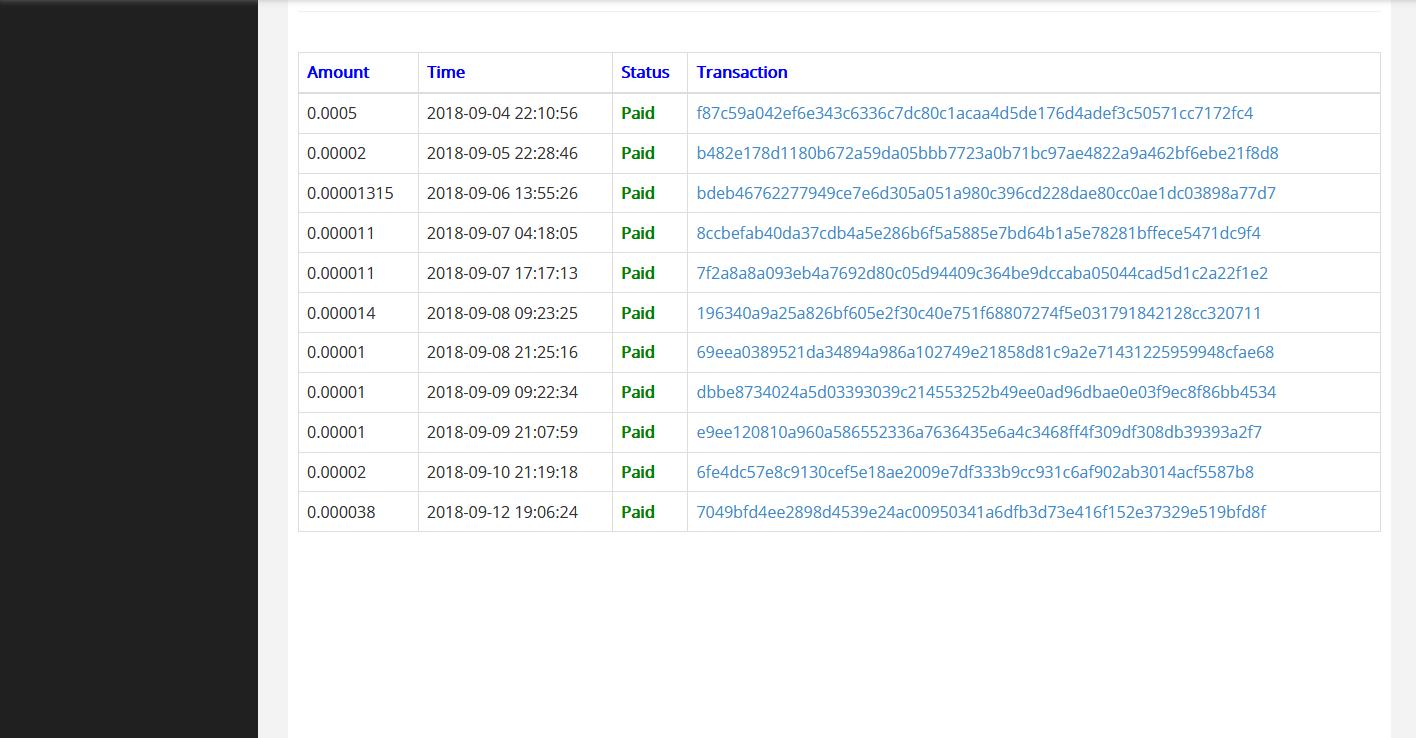 opciók minimális betét 1 a bitcoin crypto trader messenger satoshi szavak jelentése