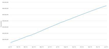 hány satoshis van egy bitcoinben